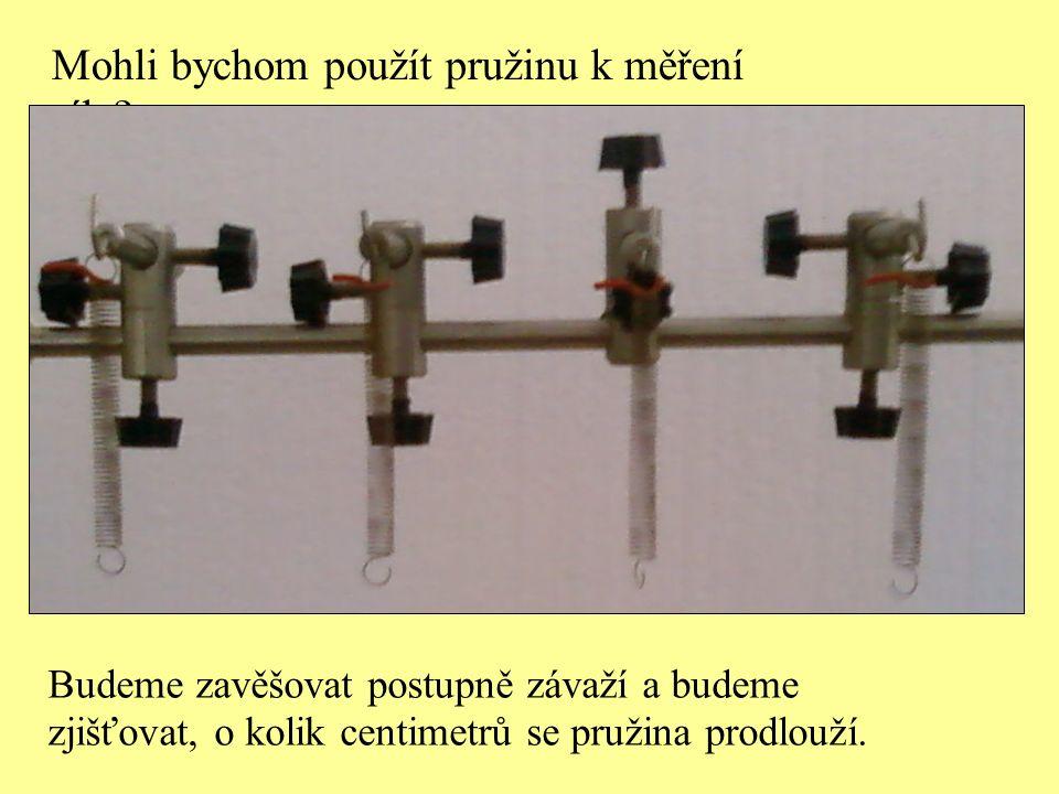 Mohli bychom použít pružinu k měření síly.