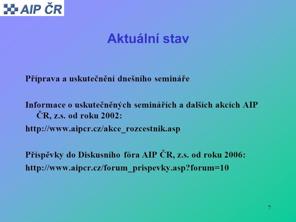7 Aktuální stav Příprava a uskutečnění dnešního semináře Informace o uskutečněných seminářích a dalších akcích AIP ČR, z.s.