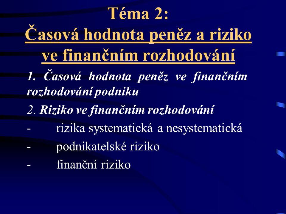 Téma 2: Časová hodnota peněz a riziko ve finančním rozhodování 1.