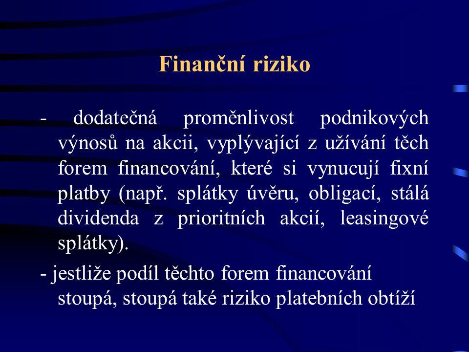 Finanční riziko - dodatečná proměnlivost podnikových výnosů na akcii, vyplývající z užívání těch forem financování, které si vynucují fixní platby (např.