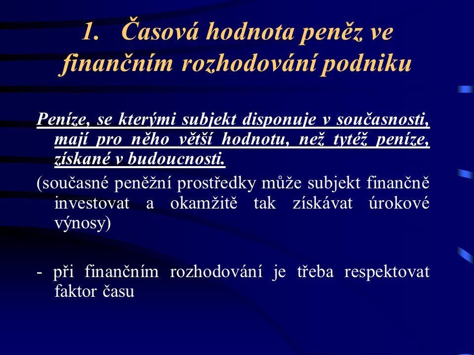 Přehled důležitých výpočtů časové hodnoty peněz: PočítámeZnámePoužijeme faktor Vzorec Budoucí hodnotu částky Současnou hodnotu částky Úročitel BH = SH.