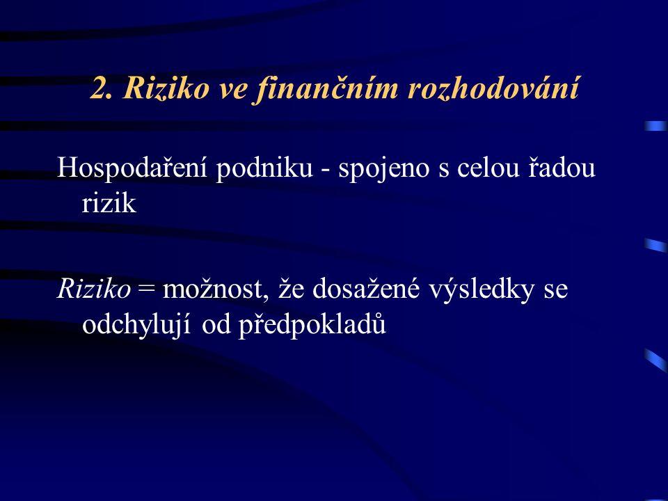 Rizika systematická a nesystematická  systematické riziko (tržní, obecné – market risk) - vznikají v důsledku změn v celkovém ekonomickém prostředí - nelze snižovat diversifikací  nesystematické (jedinečné, specifické – unique risk) - specifická pro jednotlivé obory, firmy, projekty - lze snižovat diversifikací
