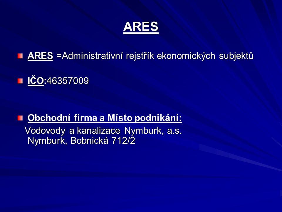 ARES ARES =Administrativní rejstřík ekonomických subjektů IČO:46357009 Obchodní firma a Místo podnikání: Vodovody a kanalizace Nymburk, a.s. Nymburk,
