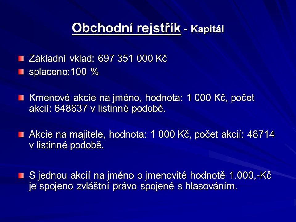 Obchodní rejstřík - Kapitál Základní vklad: 697 351 000 Kč splaceno:100 % Kmenové akcie na jméno, hodnota: 1 000 Kč, počet akcií: 648637 v listinné podobě.