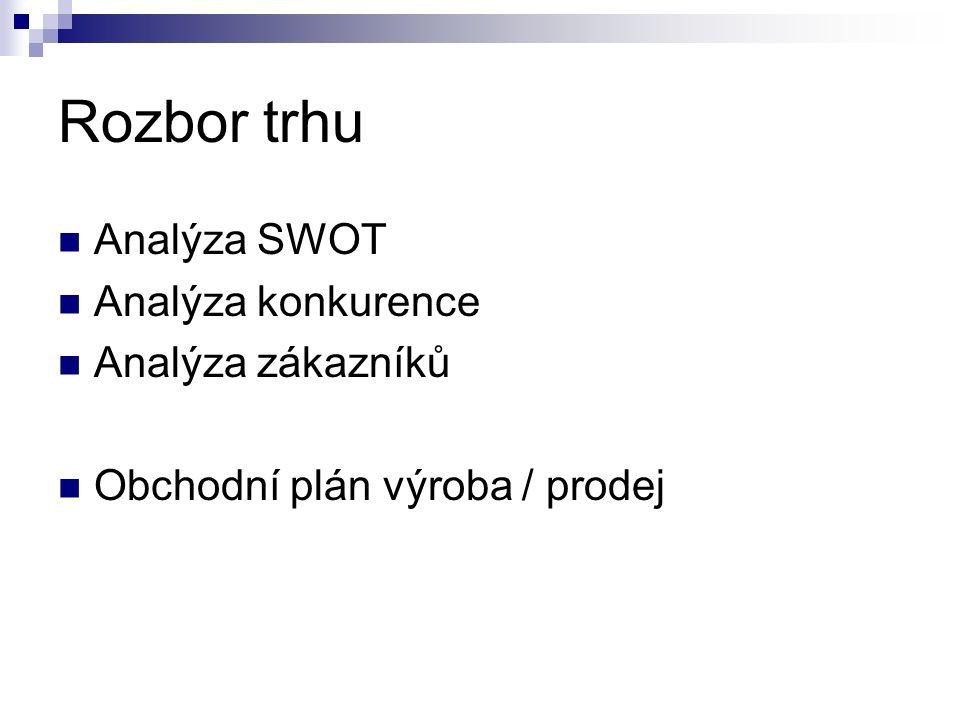 Rozbor trhu Analýza SWOT Analýza konkurence Analýza zákazníků Obchodní plán výroba / prodej