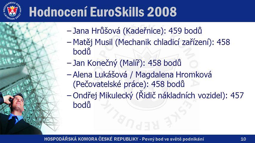 HOSPODÁŘSKÁ KOMORA ČESKÉ REPUBLIKY - Pevný bod ve světě podnikání Hodnocení EuroSkills 2008 –Jana Hrůšová (Kadeřnice): 459 bodů –Matěj Musil (Mechanik