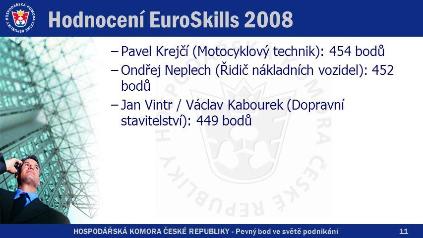 HOSPODÁŘSKÁ KOMORA ČESKÉ REPUBLIKY - Pevný bod ve světě podnikání Hodnocení EuroSkills 2008 –Pavel Krejčí (Motocyklový technik): 454 bodů –Ondřej Nepl