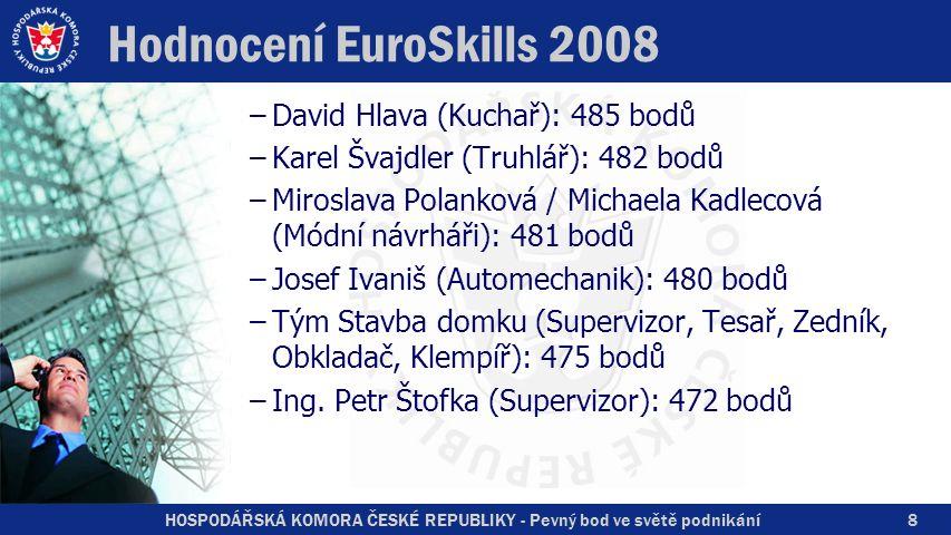 HOSPODÁŘSKÁ KOMORA ČESKÉ REPUBLIKY - Pevný bod ve světě podnikání Hodnocení EuroSkills 2008 –David Hlava (Kuchař): 485 bodů –Karel Švajdler (Truhlář):