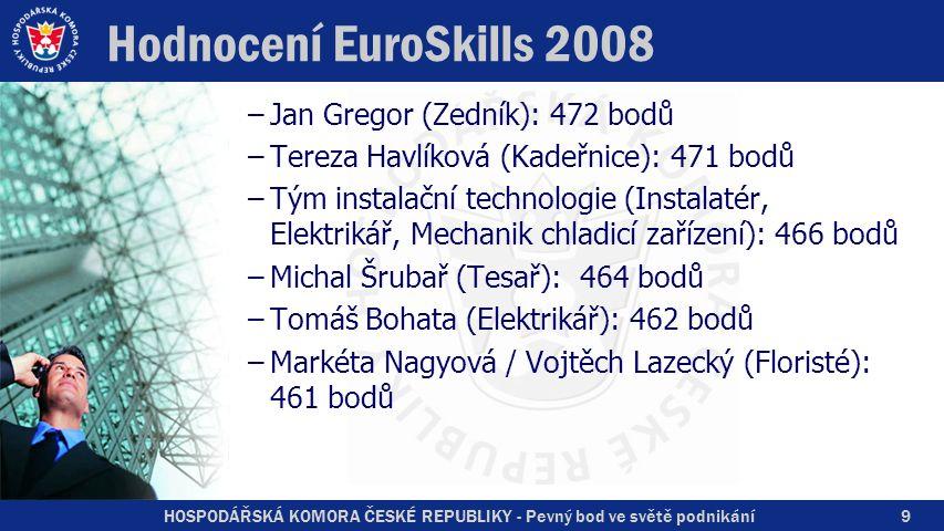 HOSPODÁŘSKÁ KOMORA ČESKÉ REPUBLIKY - Pevný bod ve světě podnikání Hodnocení EuroSkills 2008 –Jan Gregor (Zedník): 472 bodů –Tereza Havlíková (Kadeřnic