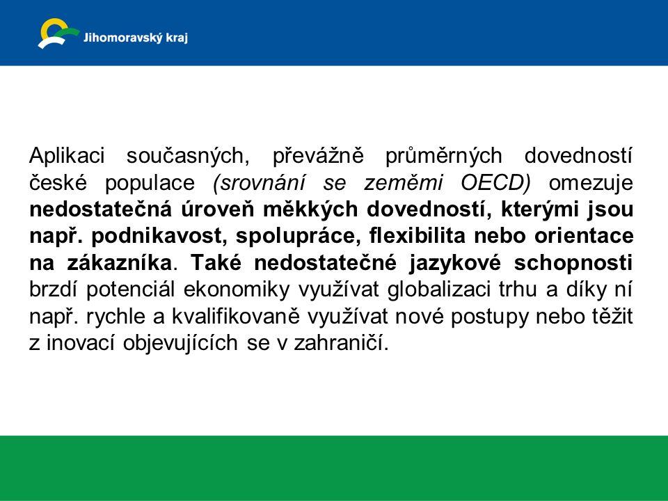 Aplikaci současných, převážně průměrných dovedností české populace (srovnání se zeměmi OECD) omezuje nedostatečná úroveň měkkých dovedností, kterými jsou např.