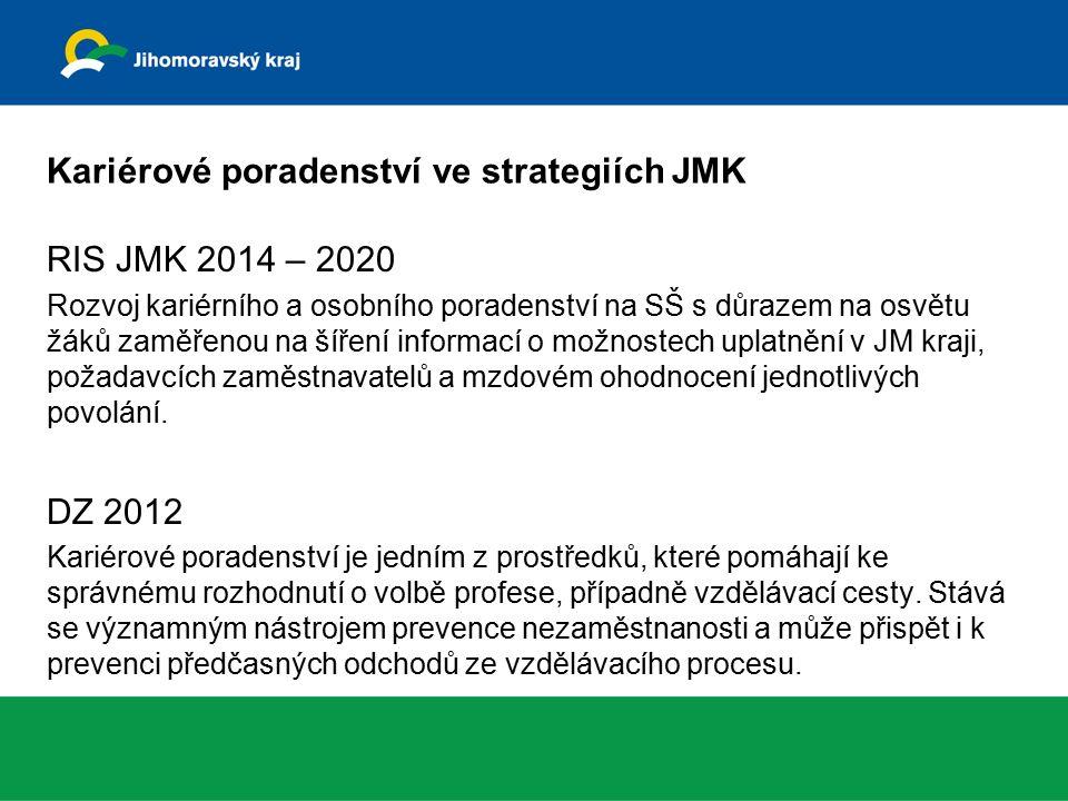 Kariérové poradenství ve strategiích JMK RIS JMK 2014 – 2020 Rozvoj kariérního a osobního poradenství na SŠ s důrazem na osvětu žáků zaměřenou na šíření informací o možnostech uplatnění v JM kraji, požadavcích zaměstnavatelů a mzdovém ohodnocení jednotlivých povolání.