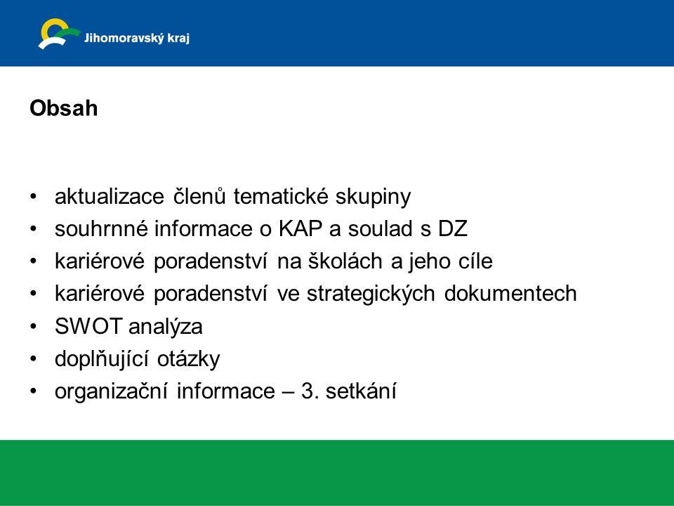 Obsah aktualizace členů tematické skupiny souhrnné informace o KAP a soulad s DZ kariérové poradenství na školách a jeho cíle kariérové poradenství ve strategických dokumentech SWOT analýza doplňující otázky organizační informace – 3.