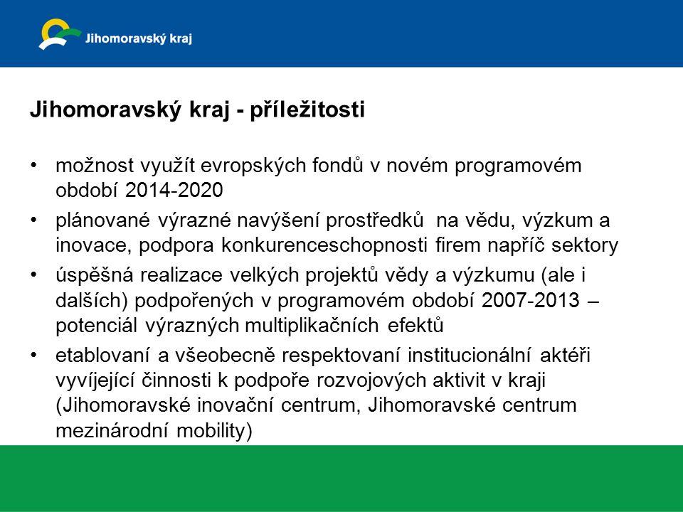 Jihomoravský kraj - příležitosti možnost využít evropských fondů v novém programovém období 2014-2020 plánované výrazné navýšení prostředků na vědu, výzkum a inovace, podpora konkurenceschopnosti firem napříč sektory úspěšná realizace velkých projektů vědy a výzkumu (ale i dalších) podpořených v programovém období 2007-2013 – potenciál výrazných multiplikačních efektů etablovaní a všeobecně respektovaní institucionální aktéři vyvíjející činnosti k podpoře rozvojových aktivit v kraji (Jihomoravské inovační centrum, Jihomoravské centrum mezinárodní mobility)