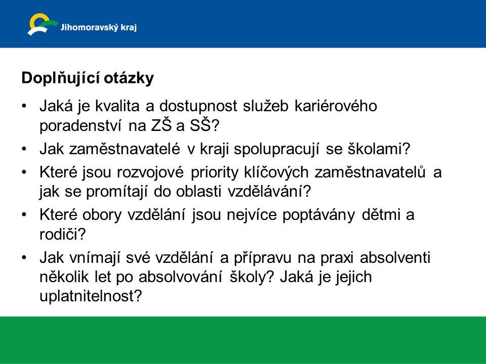 Doplňující otázky Jaká je kvalita a dostupnost služeb kariérového poradenství na ZŠ a SŠ.