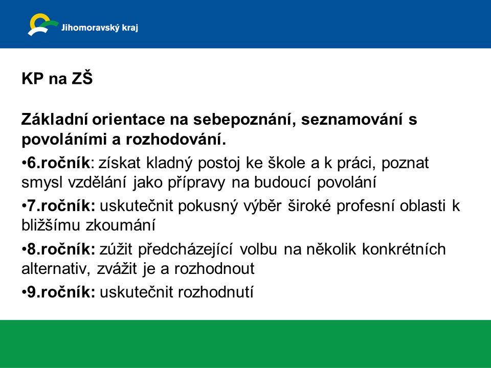 KP na ZŠ Základní orientace na sebepoznání, seznamování s povoláními a rozhodování.