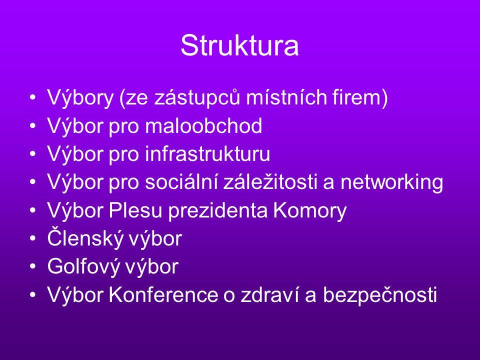Struktura Výbory (ze zástupců místních firem) Výbor pro maloobchod Výbor pro infrastrukturu Výbor pro sociální záležitosti a networking Výbor Plesu pr