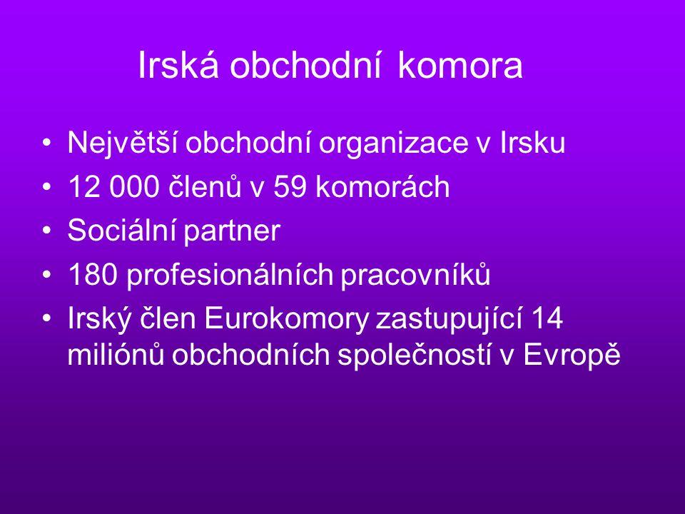 Irská obchodní komora Největší obchodní organizace v Irsku 12 000 členů v 59 komorách Sociální partner 180 profesionálních pracovníků Irský člen Eurokomory zastupující 14 miliónů obchodních společností v Evropě