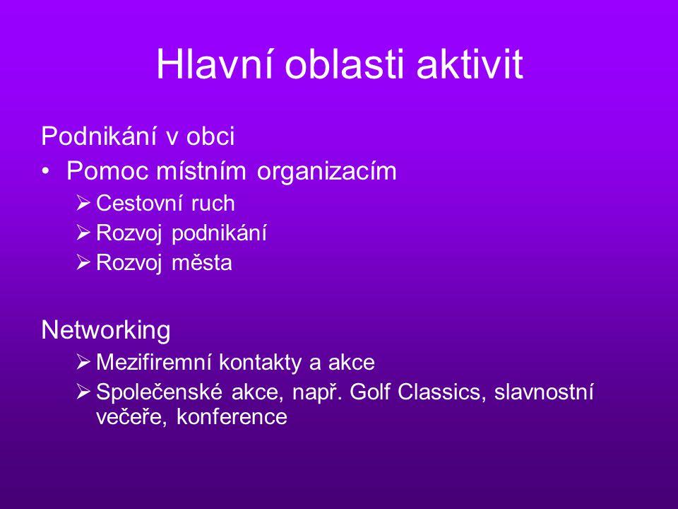 Hlavní oblasti aktivit Podnikání v obci Pomoc místním organizacím  Cestovní ruch  Rozvoj podnikání  Rozvoj města Networking  Mezifiremní kontakty