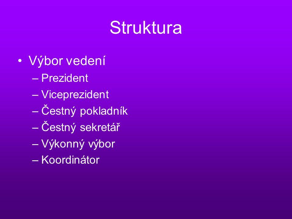 Struktura Výbor vedení –Prezident –Viceprezident –Čestný pokladník –Čestný sekretář –Výkonný výbor –Koordinátor
