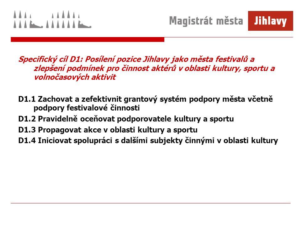 Specifický cíl D1: Posílení pozice Jihlavy jako města festivalů a zlepšení podmínek pro činnost aktérů v oblasti kultury, sportu a volnočasových aktivit D1.1 Zachovat a zefektivnit grantový systém podpory města včetně podpory festivalové činnosti D1.2 Pravidelně oceňovat podporovatele kultury a sportu D1.3 Propagovat akce v oblasti kultury a sportu D1.4 Iniciovat spolupráci s dalšími subjekty činnými v oblasti kultury