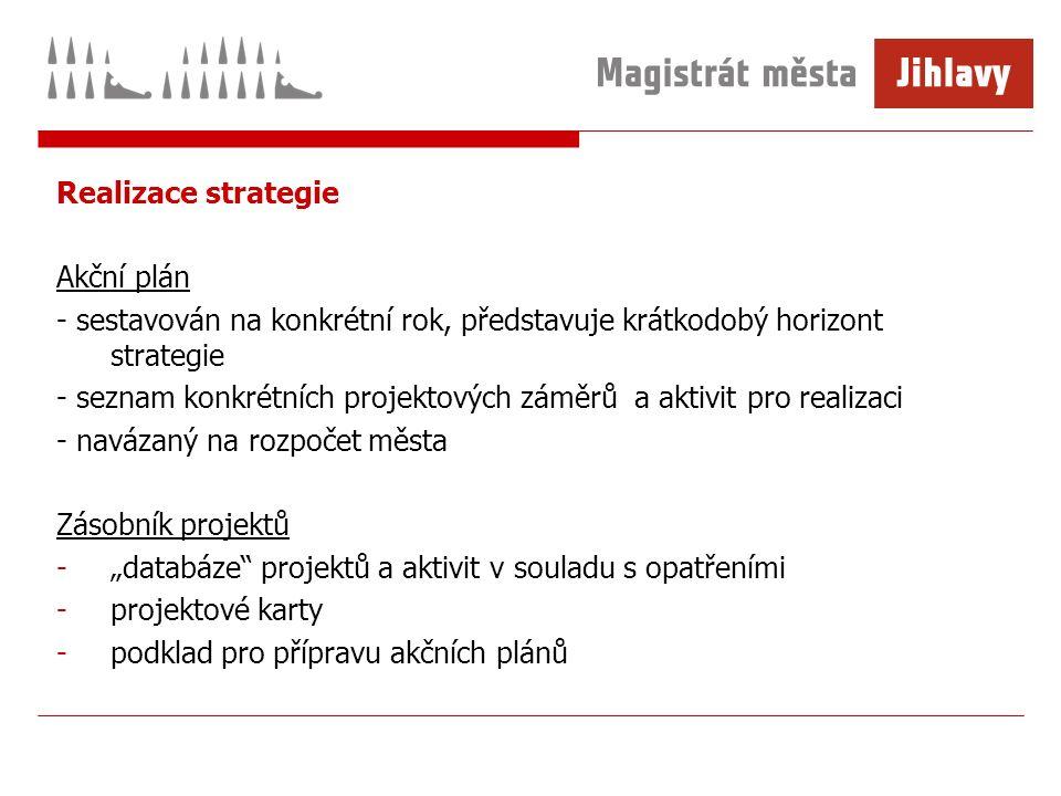 """Realizace strategie Akční plán - sestavován na konkrétní rok, představuje krátkodobý horizont strategie - seznam konkrétních projektových záměrů a aktivit pro realizaci - navázaný na rozpočet města Zásobník projektů -""""databáze projektů a aktivit v souladu s opatřeními -projektové karty -podklad pro přípravu akčních plánů"""
