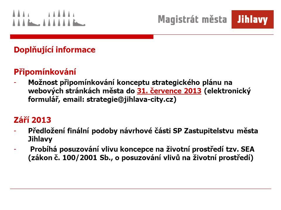 Doplňující informace Připomínkování -Možnost připomínkování konceptu strategického plánu na webových stránkách města do 31. července 2013 (elektronick