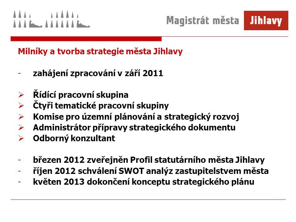 Milníky a tvorba strategie města Jihlavy -zahájení zpracování v září 2011  Řídící pracovní skupina  Čtyři tematické pracovní skupiny  Komise pro úz