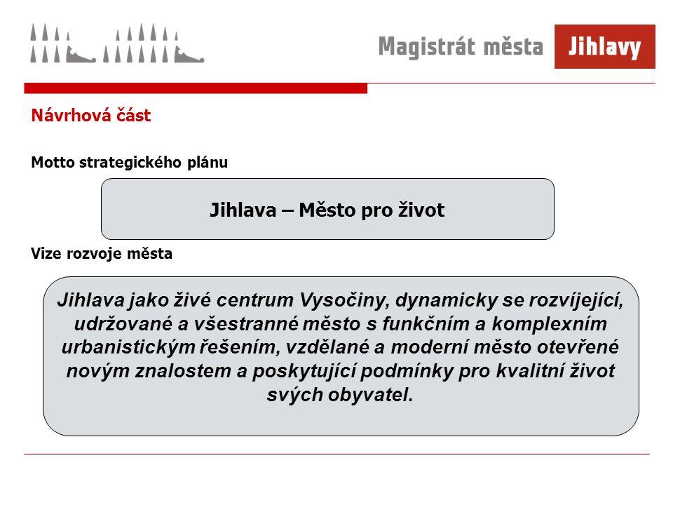 Návrhová část Motto strategického plánu Vize rozvoje města Jihlava – Město pro život Jihlava jako živé centrum Vysočiny, dynamicky se rozvíjející, udr