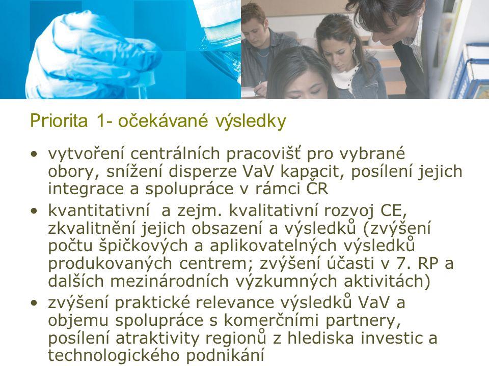 Pr iorita 1- očekávané výsledky vytvoření centrálních pracovišť pro vybrané obory, snížení disperze VaV kapacit, posílení jejich integrace a spoluprác
