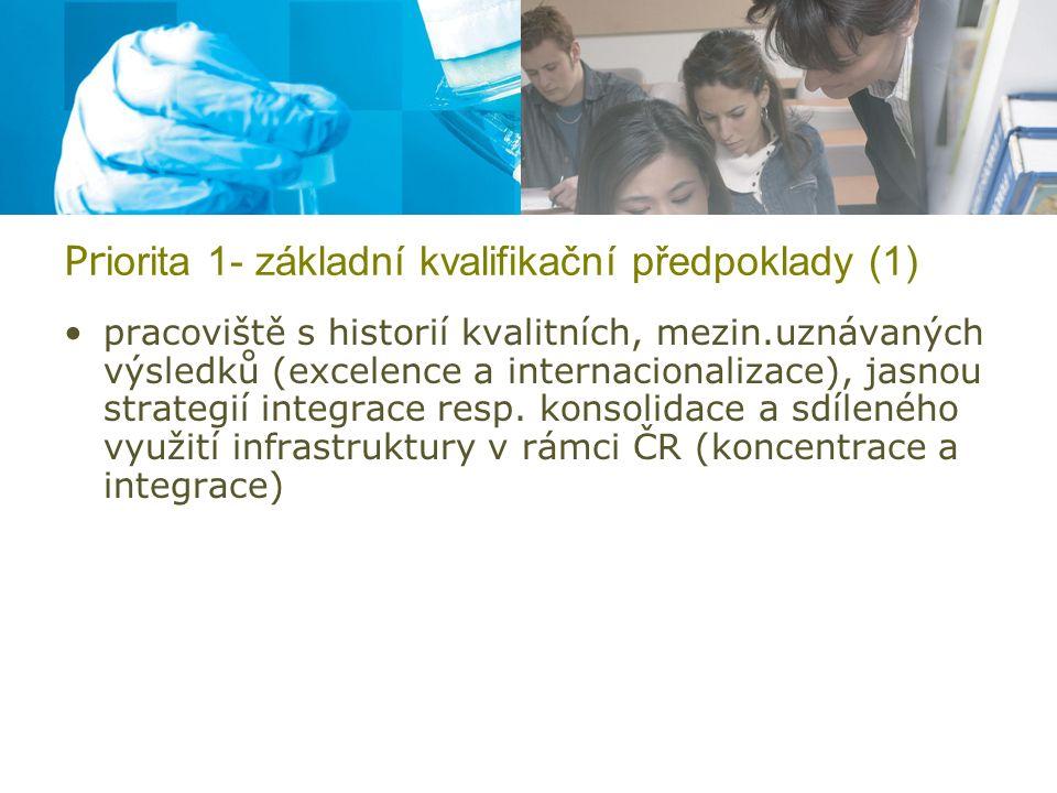 Pr iorita 1- základní kvalifikační předpoklady (1) pracoviště s historií kvalitních, mezin.uznávaných výsledků (excelence a internacionalizace), jasnou strategií integrace resp.