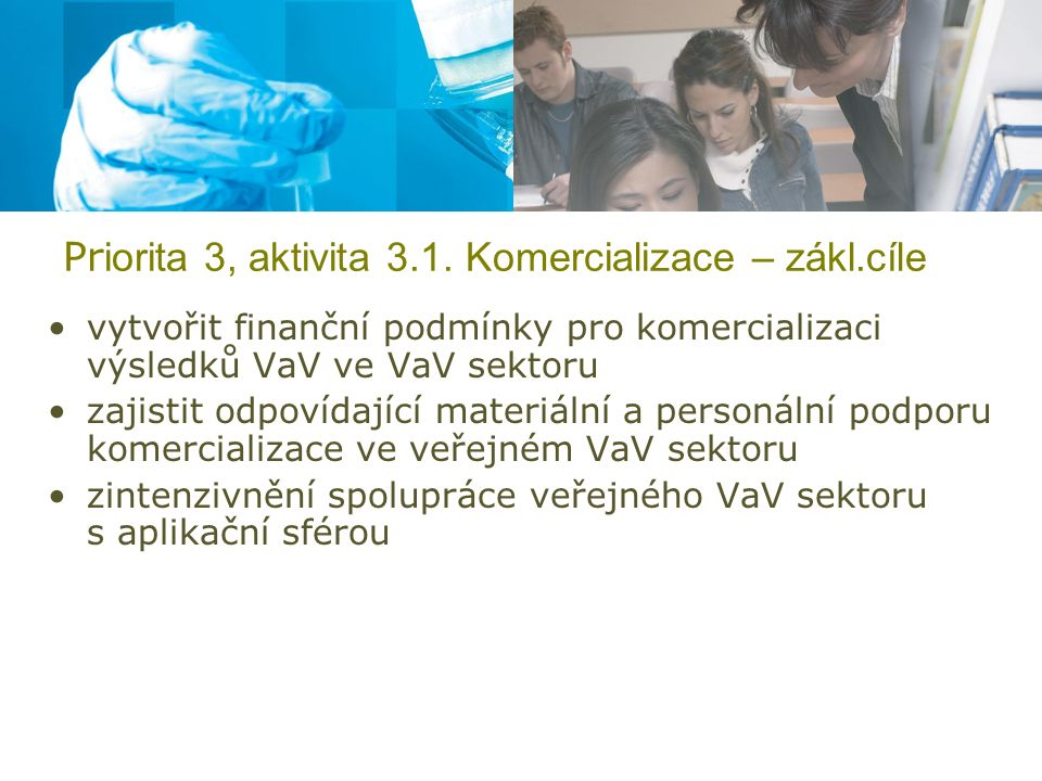 Pr iorita 3, aktivita 3.1. Komercializace – zákl.cíle vytvořit finanční podmínky pro komercializaci výsledků VaV ve VaV sektoru zajistit odpovídající