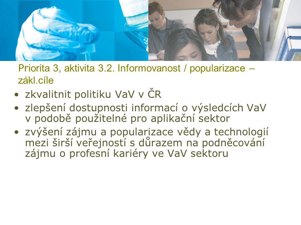Pr iorita 3, aktivita 3.2. Informovanost / popularizace – zákl.cíle zkvalitnit politiku VaV v ČR zlepšení dostupnosti informací o výsledcích VaV v pod