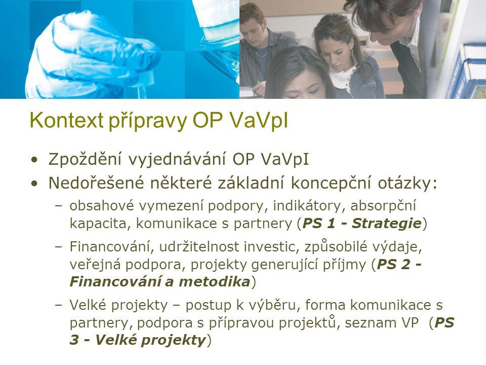 Kontext přípravy OP VaVpI Zpoždění vyjednávání OP VaVpI Nedořešené některé základní koncepční otázky: –obsahové vymezení podpory, indikátory, absorpčn