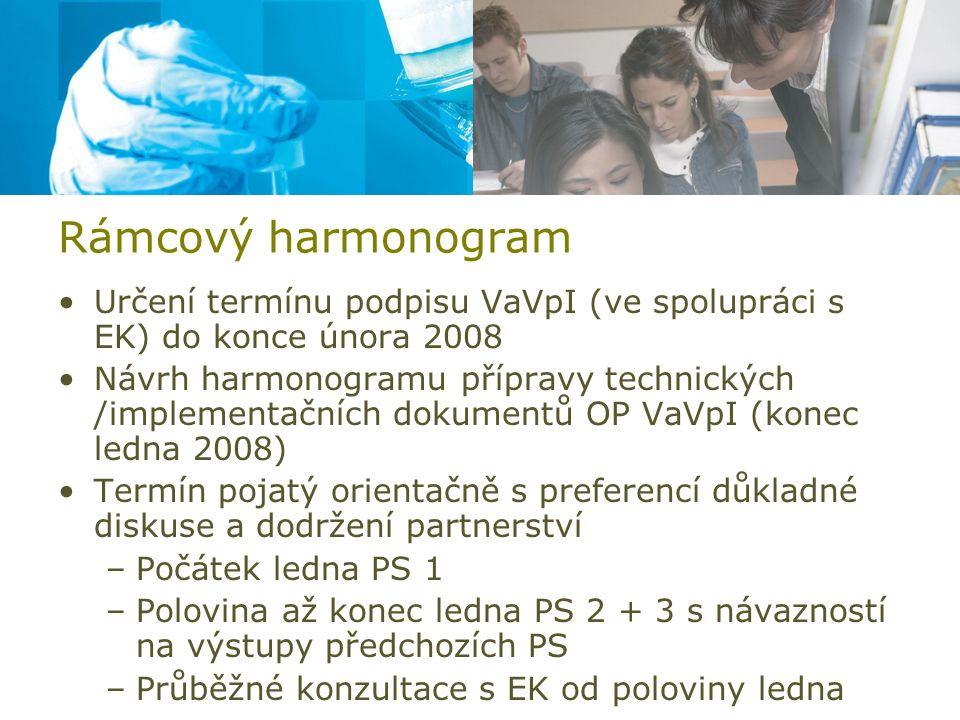 Rámcový harmonogram Určení termínu podpisu VaVpI (ve spolupráci s EK) do konce února 2008 Návrh harmonogramu přípravy technických /implementačních dokumentů OP VaVpI (konec ledna 2008) Termín pojatý orientačně s preferencí důkladné diskuse a dodržení partnerství –Počátek ledna PS 1 –Polovina až konec ledna PS 2 + 3 s návazností na výstupy předchozích PS –Průběžné konzultace s EK od poloviny ledna