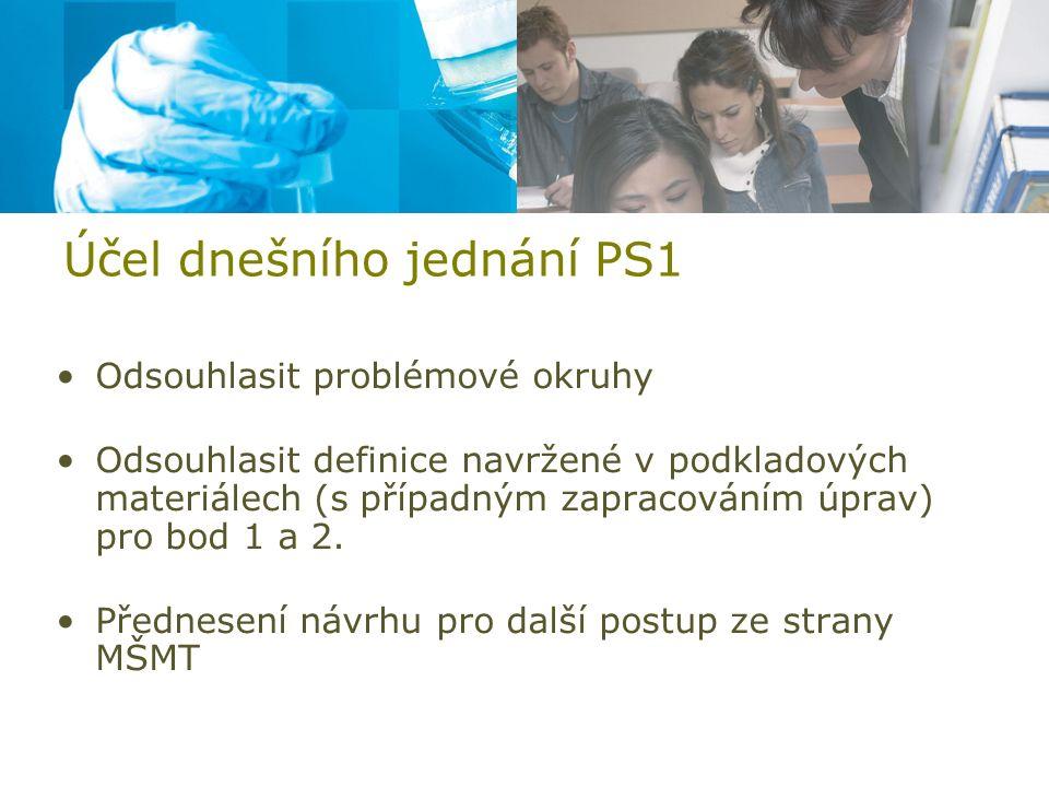 Účel dnešního jednání PS1 Odsouhlasit problémové okruhy Odsouhlasit definice navržené v podkladových materiálech (s případným zapracováním úprav) pro bod 1 a 2.