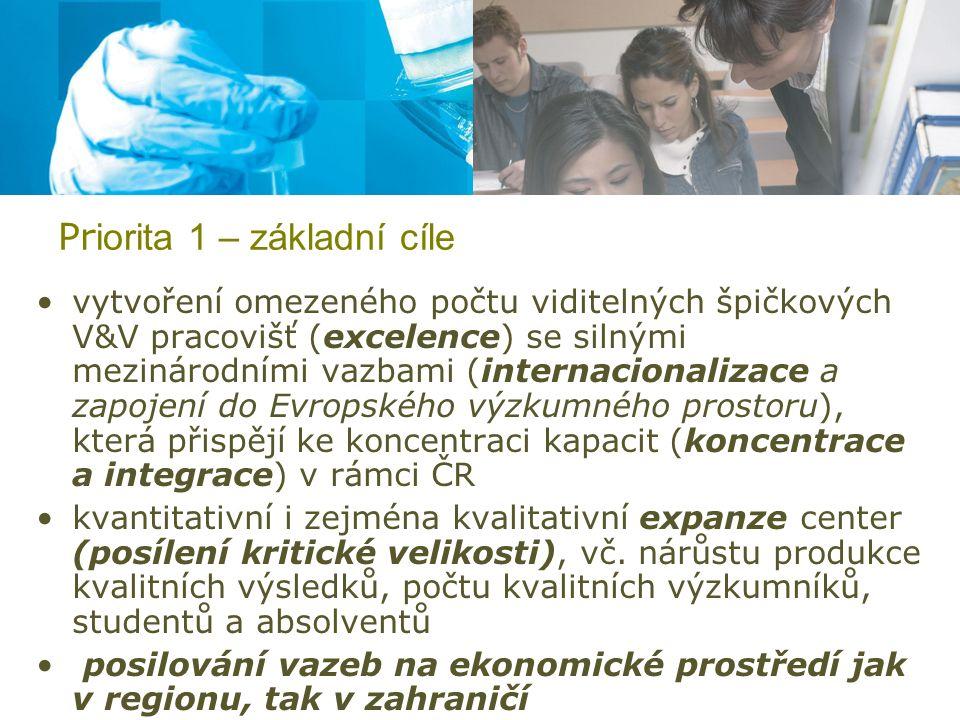 Pr iorita 1 – základní cíle vytvoření omezeného počtu viditelných špičkových V&V pracovišť (excelence) se silnými mezinárodními vazbami (internacionalizace a zapojení do Evropského výzkumného prostoru), která přispějí ke koncentraci kapacit (koncentrace a integrace) v rámci ČR kvantitativní i zejména kvalitativní expanze center (posílení kritické velikosti), vč.