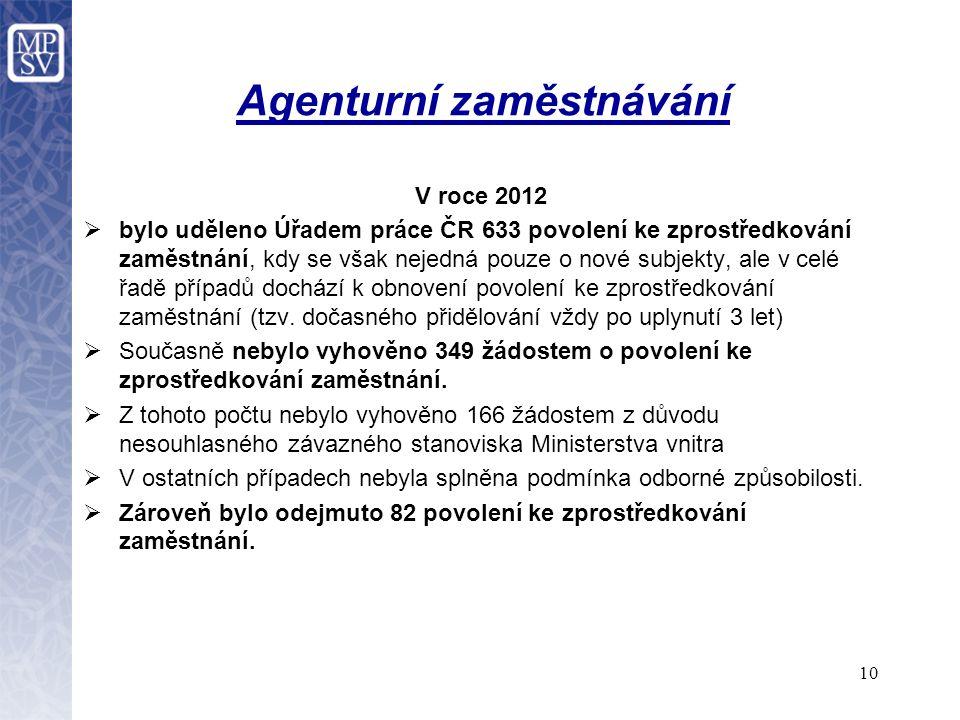 10 Agenturní zaměstnávání V roce 2012  bylo uděleno Úřadem práce ČR 633 povolení ke zprostředkování zaměstnání, kdy se však nejedná pouze o nové subjekty, ale v celé řadě případů dochází k obnovení povolení ke zprostředkování zaměstnání (tzv.