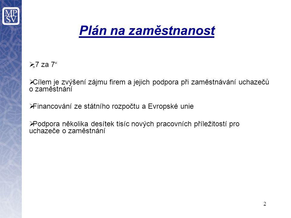 """2 Plán na zaměstnanost  """"7 za 7  Cílem je zvýšení zájmu firem a jejich podpora při zaměstnávání uchazečů o zaměstnání  Financování ze státního rozpočtu a Evropské unie  Podpora několika desítek tisíc nových pracovních příležitostí pro uchazeče o zaměstnání"""