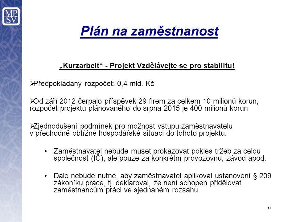 """6 Plán na zaměstnanost """"Kurzarbeit - Projekt Vzdělávejte se pro stabilitu."""