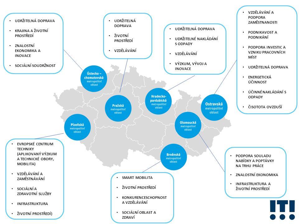 EVROPSKÉ CENTRUM TECHNIKY (APLIKOVANÝ VÝZKUM A TECHNICKÉ OBORY, MOBILITA) VZDĚLÁVÁNÍ A ZAMĚSTNÁVÁNÍ SOCIÁLNÍ A ZDRAVOTNÍ SLUŽBY INFRASTRUKTURA ŽIVOTNÍ PROSTŘEDÍ) UDRŽITELNÁ DOPRAVA KRAJINA A ŽIVOTNÍ PROSTŘEDÍ ZNALOSTNÍ EKONOMIKA A INOVACE SOCIÁLNÍ SOUDRŽNOST UDRŽITELNÁ DOPRAVA ŽIVOTNÍ PROSTŘEDÍ VZDĚLÁVÁNÍ UDRŽITELNÁ DOPRAVA UDRŽITELNÉ NAKLÁDÁNÍ S ODPADY VZDĚLÁVÁNÍ VÝZKUM, VÝVOJ A INOVACE VZDĚLÁVÁNÍ A PODPORA ZAMĚSTNANOSTI PODNIKAVOST A PODNIKÁNÍ PODPORA INVESTIC A VZNIKU PRACOVNÍCH MÍST UDRŽITELNÁ DOPRAVA ENERGETICKÁ ÚČINNOST ÚČINNÉ NAKLÁDÁNÍ S ODPADY ČISOTOTA OVZDUŠÍ SMART MOBILITA ŽIVOTNÍ PROSTŘEDÍ KONKURENCESCHOPNOST A VZDĚLÁVÁNÍ SOCIÁLNÍ OBLAST A ZDRAVÍ PODPORA SOULADU NABÍDKY A POPTÁVKY NA TRHU PRÁCE ZNALOSTNÍ EKONOMIKA INFRASTRUKTURA A ŽIVOTNÍ PROSTŘEDÍ