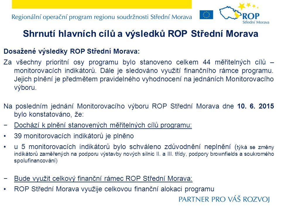 Shrnutí hlavních cílů a výsledků ROP Střední Morava Dosažené výsledky ROP Střední Morava: Za všechny prioritní osy programu bylo stanoveno celkem 44 měřitelných cílů – monitorovacích indikátorů.