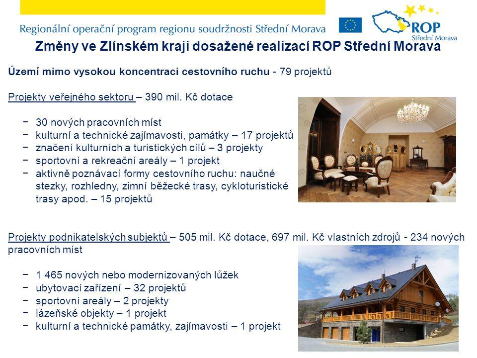 Změny ve Zlínském kraji dosažené realizací ROP Střední Morava Území mimo vysokou koncentraci cestovního ruchu - 79 projektů Projekty veřejného sektoru – 390 mil.