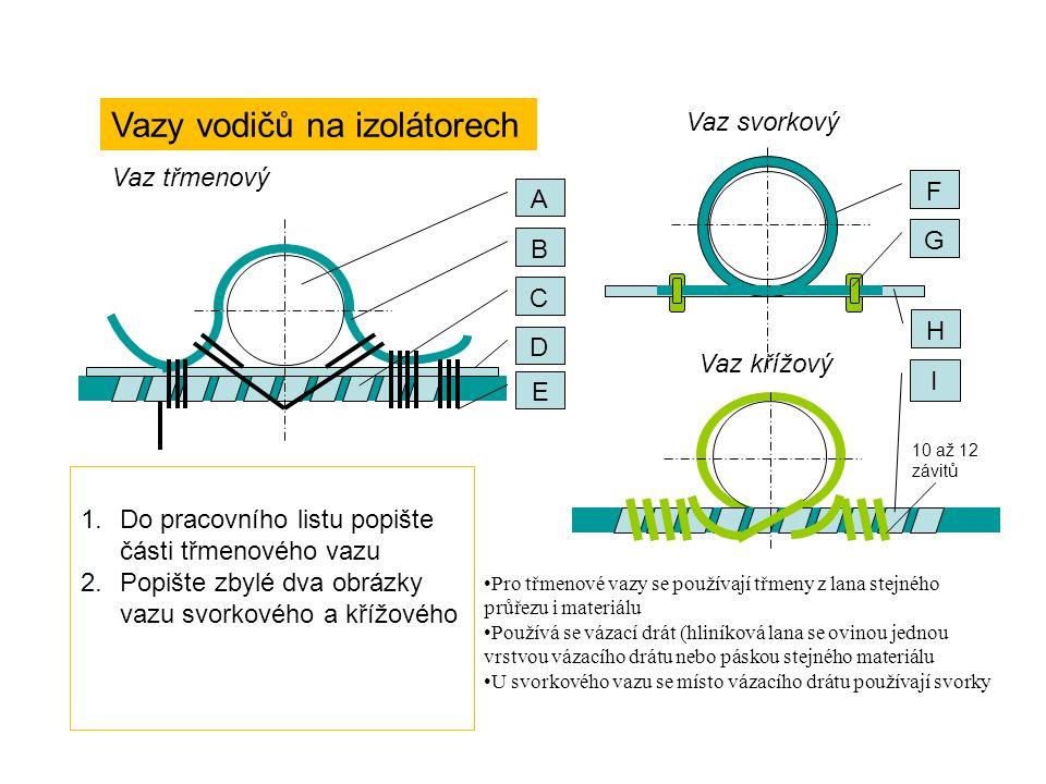 Vazy vodičů na izolátorech Vaz třmenový A B C D E A.Izolátor B.AlFe lano C.Al páska D.Pomocný vázací drát E.Vázací drát (15 až 20 závitů) F.Smyčka (stejný průřez jako vodič) G.Svorka (těsně u izolátoru H.Vodič I.Al páska Vaz svorkový Pro třmenové vazy se používají třmeny z lana stejného průřezu i materiálu Používá se vázací drát (hliníková lana se ovinou jednou vrstvou vázacího drátu nebo páskou stejného materiálu U svorkového vazu se místo vázacího drátu používají svorky F G H Vaz křížový 10 až 12 závitů I 1.Do pracovního listu popište části třmenového vazu 2.Popište zbylé dva obrázky vazu svorkového a křížového
