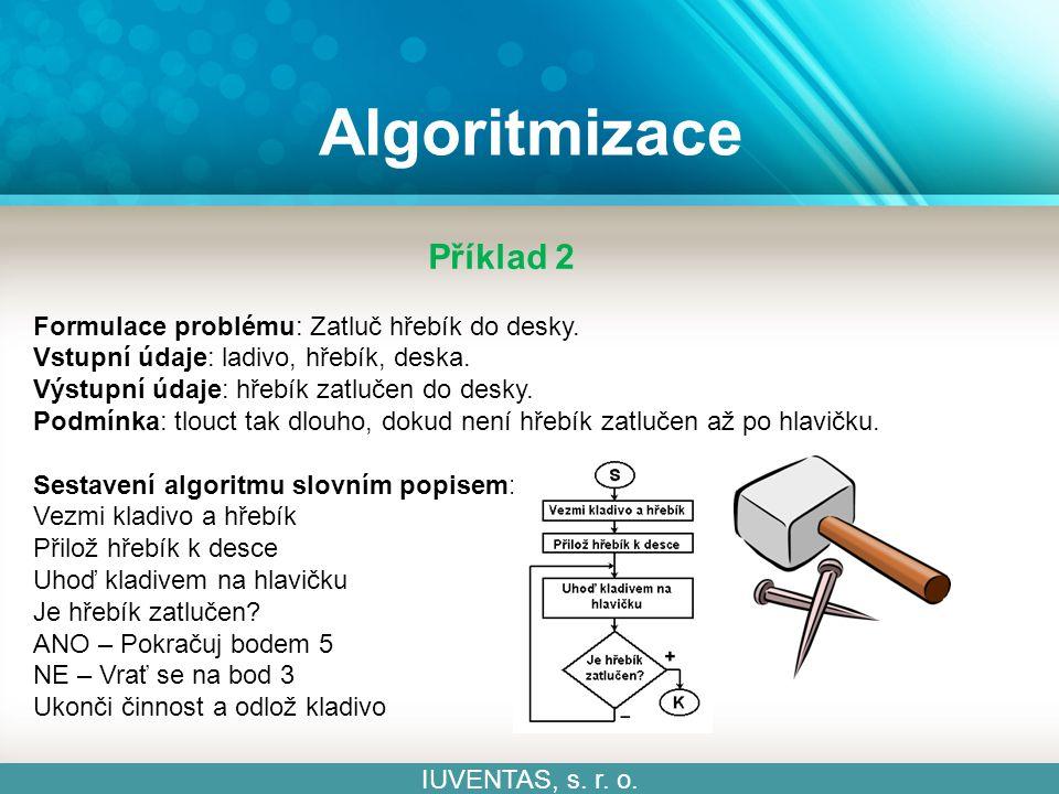 Algoritmizace IUVENTAS, s. r. o. Příklad 2 Formulace problému: Zatluč hřebík do desky.