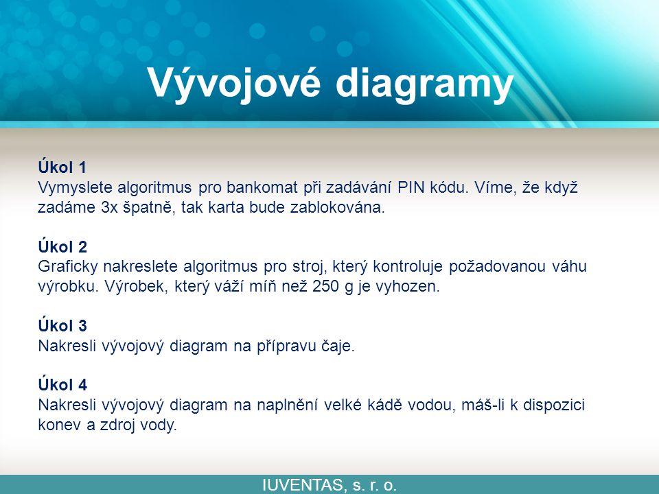 Vývojové diagramy IUVENTAS, s. r. o.