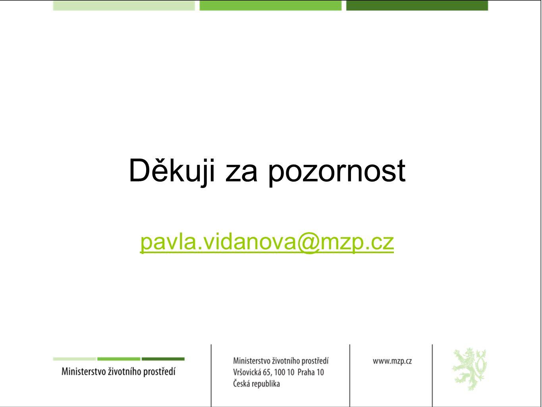 Děkuji za pozornost pavla.vidanova@mzp.cz pavla.vidanova@mzp.cz