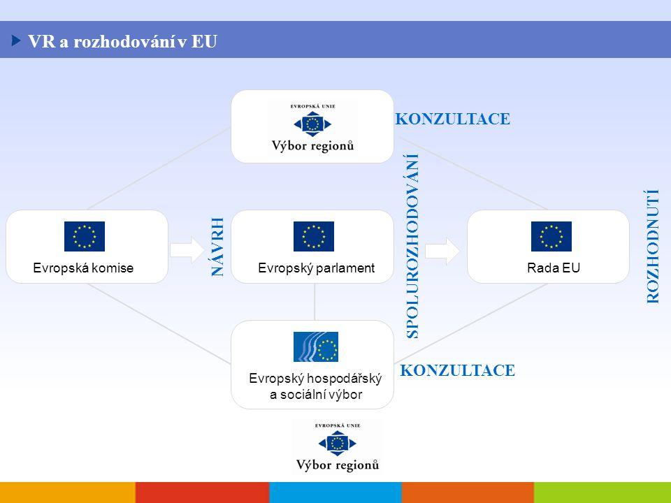NÁVRH SPOLUROZHODOVÁNÍ KONZULTACE VR a rozhodování v EU Evropská komiseEvropský parlamentRada EU ROZHODNUTÍ Evropský hospodářský a sociální výbor