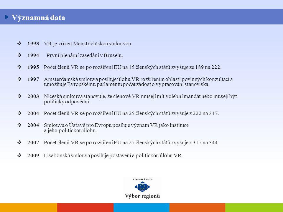 Významná data  1993 VR je zřízen Maastrichtskou smlouvou.