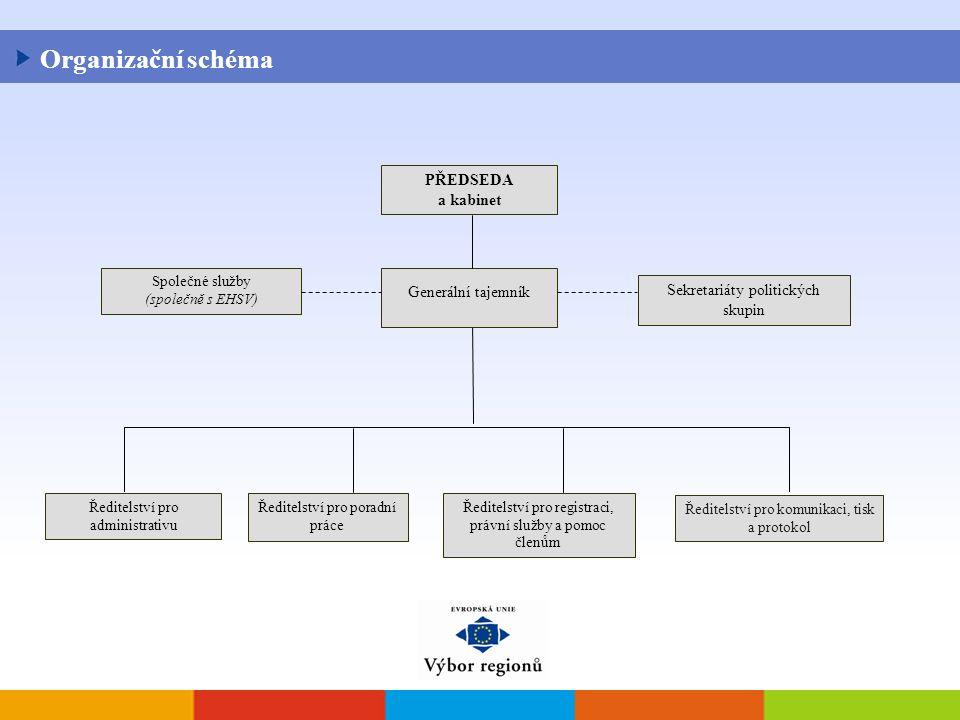 Organizační schéma PŘEDSEDA a kabinet Generální tajemník Společné služby (společně s EHSV) Sekretariáty politických skupin Ředitelství pro poradní práce Ředitelství pro komunikaci, tisk a protokol Ředitelství pro administrativu Ředitelství pro registraci, právní služby a pomoc členům