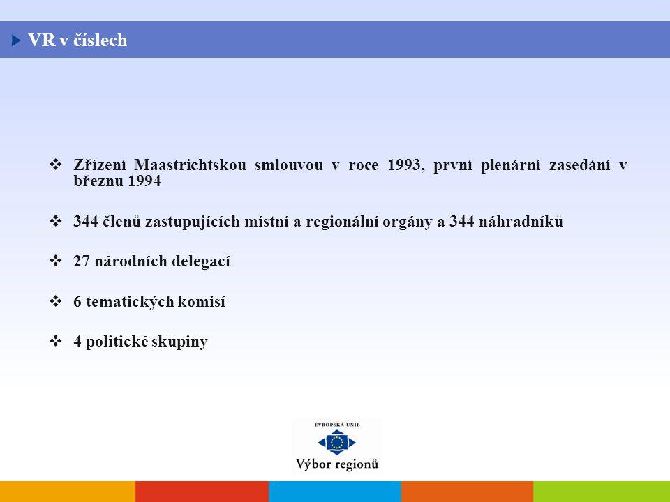  Zřízení Maastrichtskou smlouvou v roce 1993, první plenární zasedání v březnu 1994  344 členů zastupujících místní a regionální orgány a 344 náhradníků  27 národních delegací  6 tematických komisí  4 politické skupiny VR v číslech